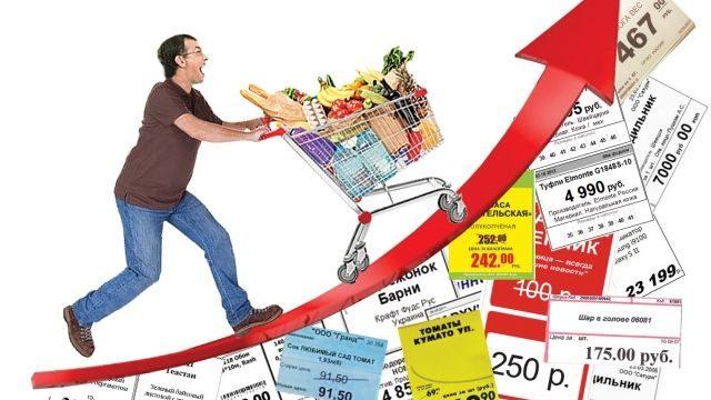 Формирование цен
