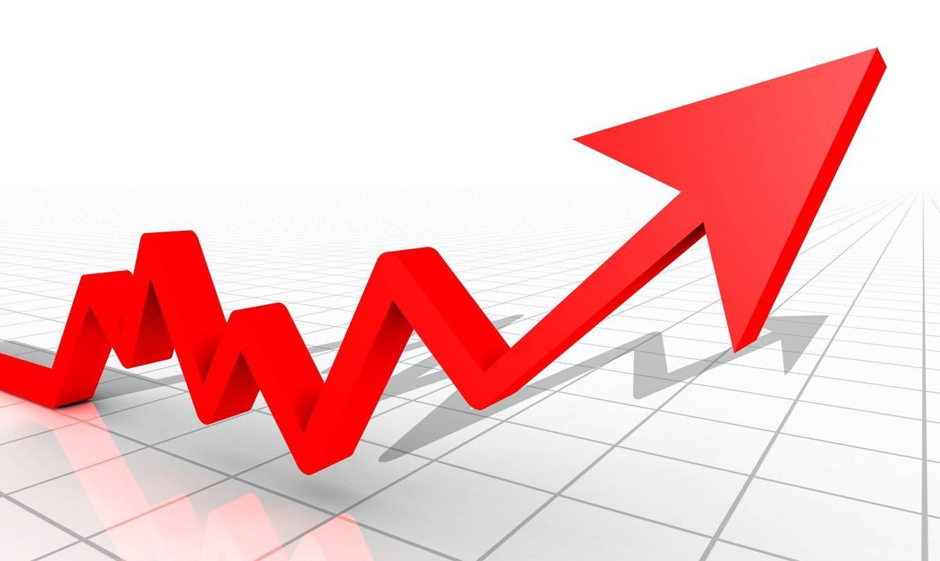 Рост ВВП Беларуси