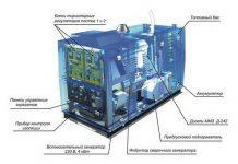 Сферы применения сварочного агрегата
