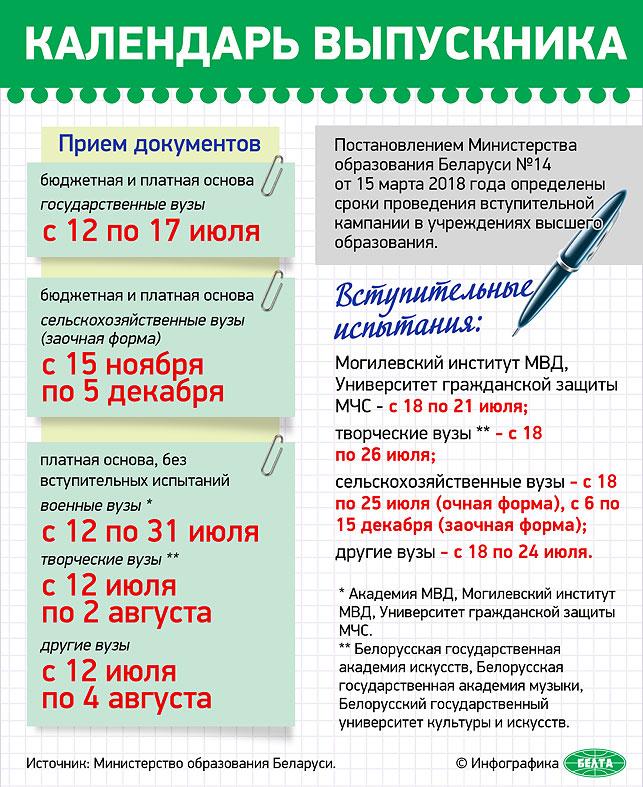 График экзаменов школ